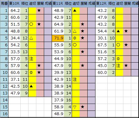 f:id:onix-oniku:20200201194835p:plain