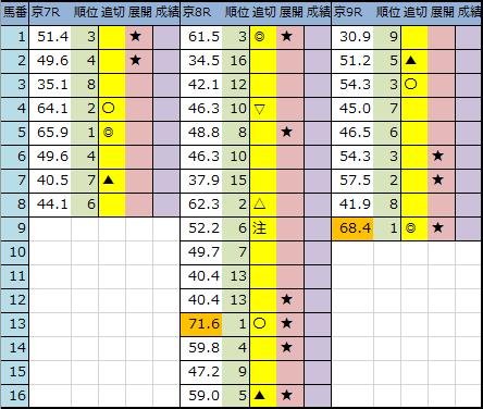 f:id:onix-oniku:20200201194904p:plain