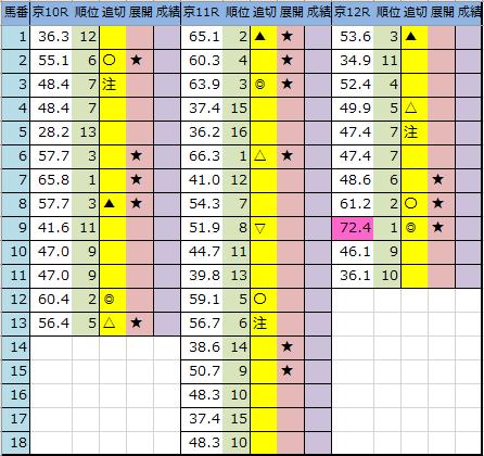 f:id:onix-oniku:20200201194934p:plain