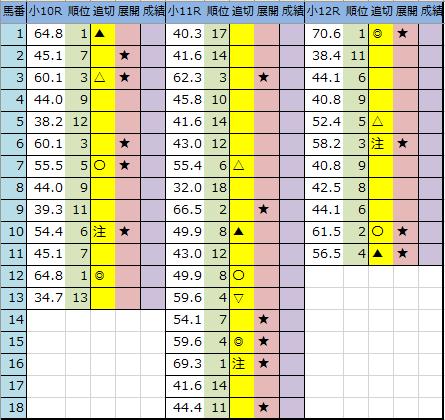 f:id:onix-oniku:20200201195043p:plain