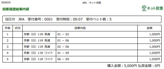 f:id:onix-oniku:20200202090933p:plain