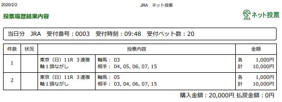 f:id:onix-oniku:20200202094924p:plain