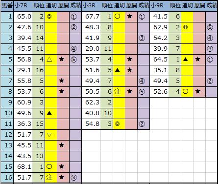f:id:onix-oniku:20200202142950p:plain