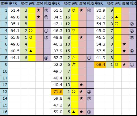 f:id:onix-oniku:20200202143441p:plain