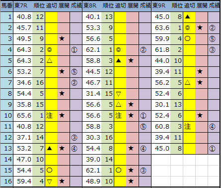 f:id:onix-oniku:20200202144802p:plain