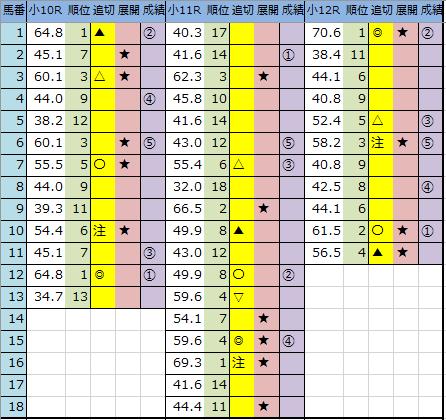 f:id:onix-oniku:20200202161532p:plain