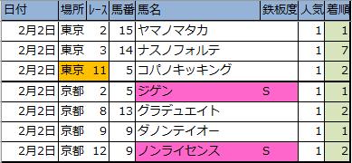 f:id:onix-oniku:20200202162523p:plain