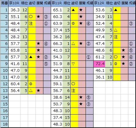 f:id:onix-oniku:20200202162622p:plain