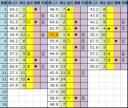 f:id:onix-oniku:20200202163623p:plain