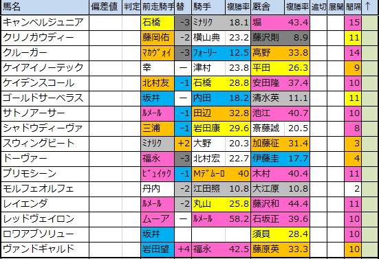 f:id:onix-oniku:20200203162057p:plain