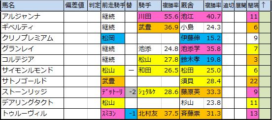 f:id:onix-oniku:20200203164631p:plain