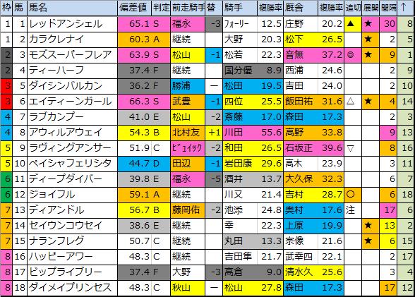 f:id:onix-oniku:20200206145300p:plain