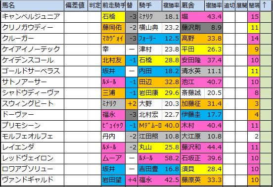 f:id:onix-oniku:20200206162518p:plain