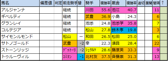 f:id:onix-oniku:20200206165804p:plain