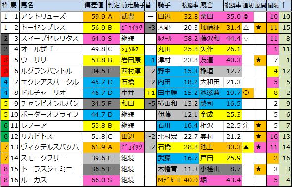 f:id:onix-oniku:20200207180656p:plain