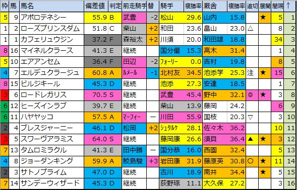 f:id:onix-oniku:20200207181534p:plain