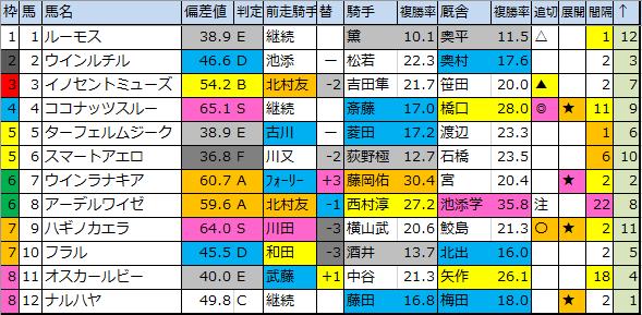 f:id:onix-oniku:20200207181801p:plain