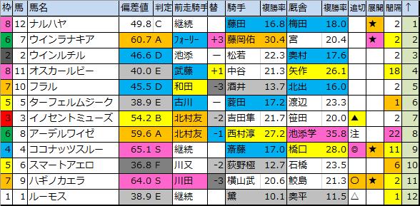f:id:onix-oniku:20200207182058p:plain