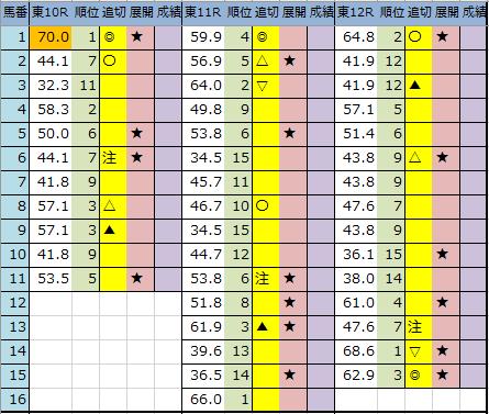 f:id:onix-oniku:20200207191754p:plain