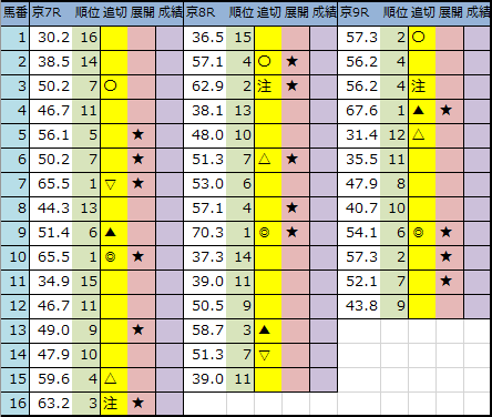 f:id:onix-oniku:20200207191834p:plain