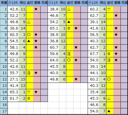 f:id:onix-oniku:20200207192019p:plain
