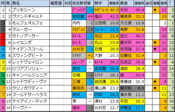 f:id:onix-oniku:20200207192850p:plain