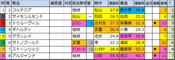 f:id:onix-oniku:20200207193314p:plain