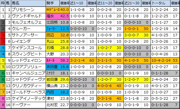 f:id:onix-oniku:20200208135815p:plain
