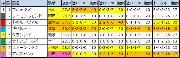 f:id:onix-oniku:20200208141723p:plain