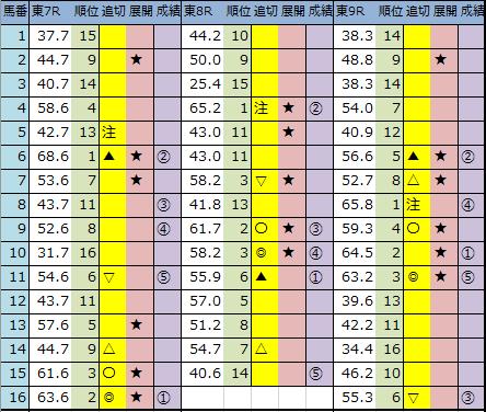 f:id:onix-oniku:20200208151052p:plain