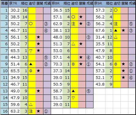 f:id:onix-oniku:20200208153040p:plain