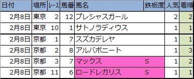 f:id:onix-oniku:20200208153930p:plain