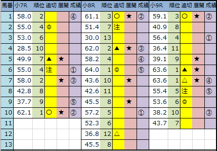 f:id:onix-oniku:20200208155252p:plain