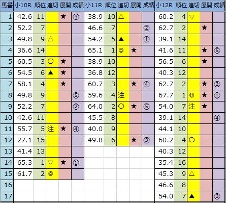 f:id:onix-oniku:20200208163817p:plain