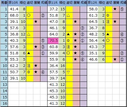 f:id:onix-oniku:20200208164330p:plain
