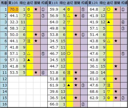 f:id:onix-oniku:20200208164837p:plain