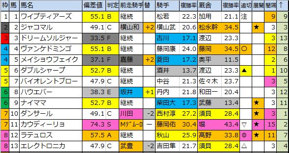 f:id:onix-oniku:20200208182640p:plain