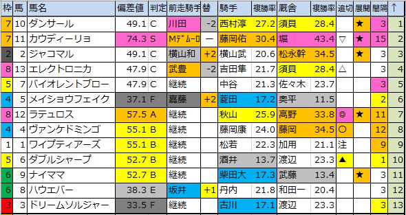 f:id:onix-oniku:20200208182940p:plain