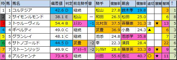 f:id:onix-oniku:20200208183832p:plain