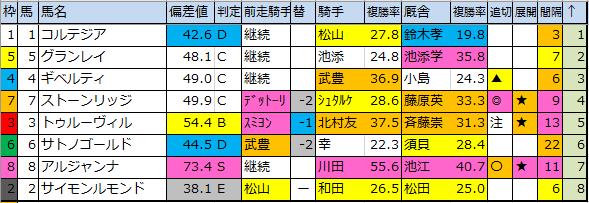 f:id:onix-oniku:20200208183949p:plain