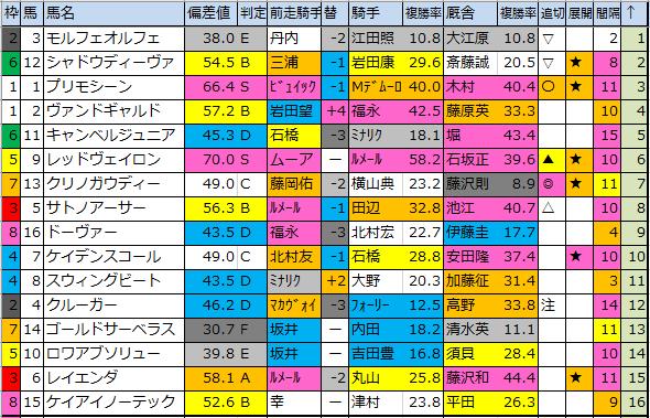 f:id:onix-oniku:20200208185900p:plain