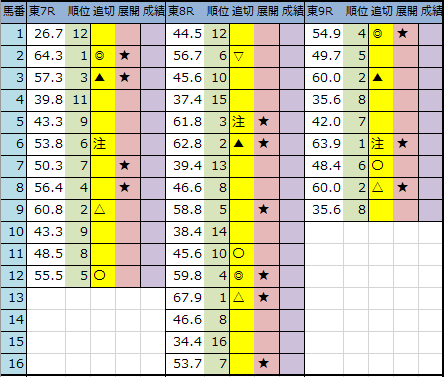 f:id:onix-oniku:20200208195404p:plain