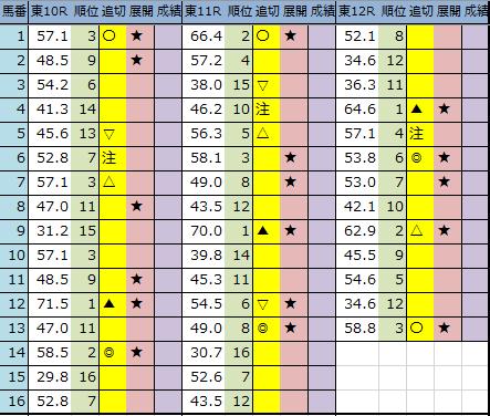 f:id:onix-oniku:20200208195434p:plain
