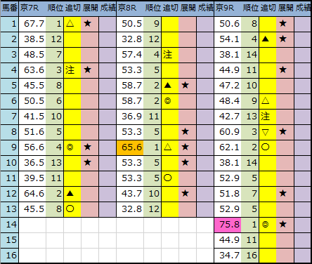 f:id:onix-oniku:20200208195502p:plain