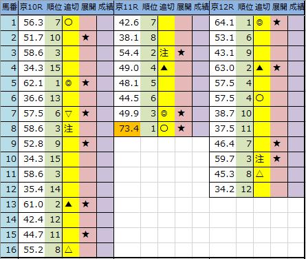 f:id:onix-oniku:20200208195532p:plain