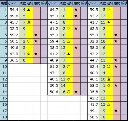 f:id:onix-oniku:20200208195604p:plain