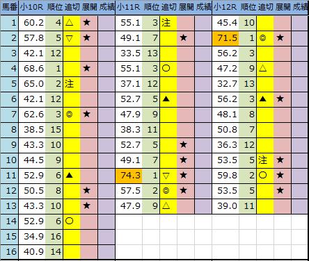 f:id:onix-oniku:20200208195634p:plain