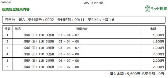 f:id:onix-oniku:20200209091249p:plain