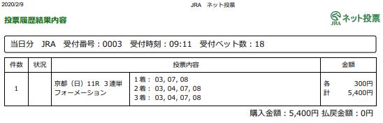 f:id:onix-oniku:20200209091327p:plain