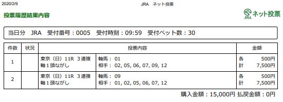 f:id:onix-oniku:20200209100052p:plain